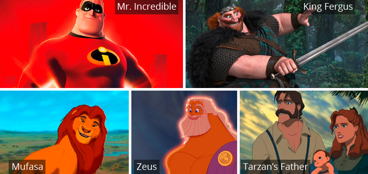 Who would you take as your disney man?